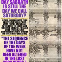 Lunar or Weekly Sabbath?