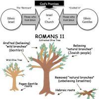 """A """"cult"""" or a MASSIVE MOVE of YHWH?"""